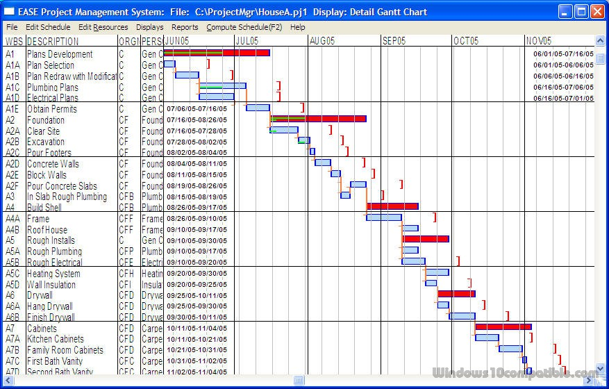 EASE Project Management System 1.1 Free download
